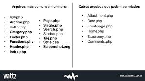 hierarquia de templates wordpress