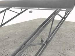 tralicci in ferro tettofacile皰 tetto ventilato listelli in ferro