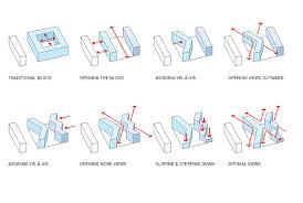 245 best architectural diagrams images on pinterest architecture