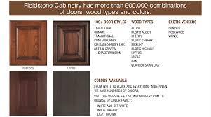 fieldstone cabinetry u2013 minneapolis contractors choice mcc