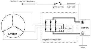 technical article how a motorcycle charging system works