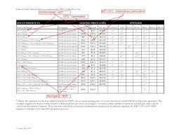 Obat Arv perbandingan harga obat arv generik import dan lokal