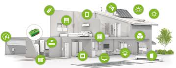 new smart home technology the birth of smart home technology 2016 u2013 real estate today blr