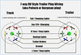 rv 7 pin wiring diagram onlineromania info