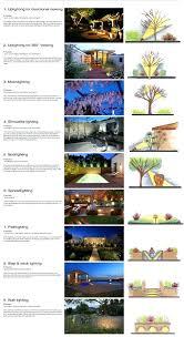 Landscape Lighting Design Guide How To Plan Landscape Lighting Mreza Club