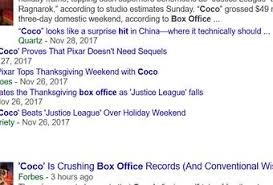In The Box Thanksgiving Hours Box Office How Does Coco Compare To Disney Pixar S Prior