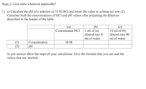 100 1 3 solve problems using concentration amount of solute and