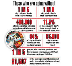 Soup Kitchens In Long Island Nearly 1 In 5 New Yorkers Rely On Charities For Food Ny Daily News