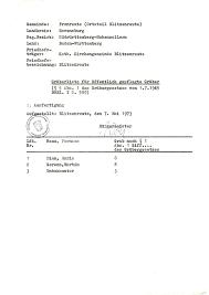 Plz Weingarten Baden Fronreute Detailseite Leo Bw