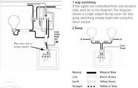 gi2dpc 2 gang green i double dimmer with pir movement sensor no