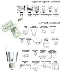 ceiling fan light base light bulb base sizes light bulb socket types 9 ceiling fan light