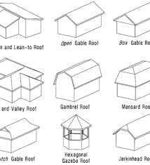 Hip And Valley Roof Design Stunning Hip Roof Design Plans Ideas U2013 Architecture Plans 55545