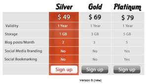 price plan design designing pricing plans for subscription based web apps