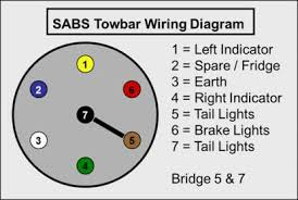 100 toyota hilux towbar wiring diagram view topic led