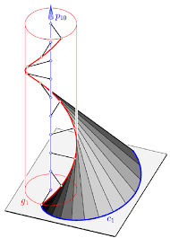 helical involute torse swept by tangent lines of a helix the