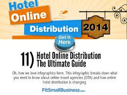 Ohio online travel agents images 25 hotel marketing ideas jpg