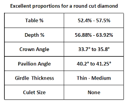 Diamond Depth And Table Diamond Cut Explained Step By Step Don U0027t Get Ripped Off
