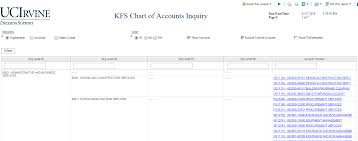 Sample Financial Report Campus Financial Reports