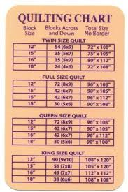 How Much Should I Bench Chart Mattress Size Chart Good Place To Start Your Project Is With A
