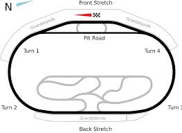Las Vegas Motor Speedway Map by Firestone Firehawk 600 Wikipedia