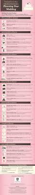 wedding planner guide book wedding planner guide checklist 17 best ideas about