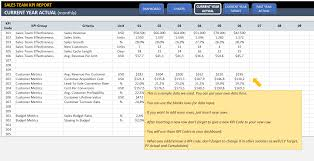 sales kpi dashboard template ready to use excel spreadsheet