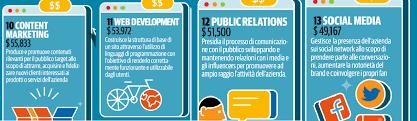 cnp assurances si e social web marketing