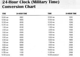 Time Clock Worksheets Easy Military Time Conversion