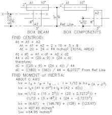 cross sectional moment of inertia moment of inertia totalconstructionhelp