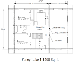 fancy lake house plan for small log home by heartwood log homes