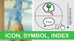 semiotics making meaning from signs symbols icons index