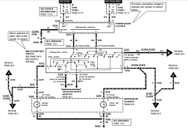 1995 ford f150 ignition wiring diagram 1994 ford f150 ignition