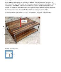 Laminate Floor Thickness Civil Engineering Archive September 08 2017 Chegg Com
