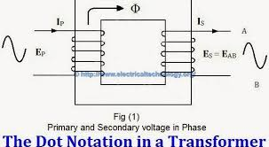 electrical technology all about electrical u0026 electronics engineering