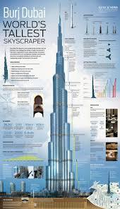 Burj Khalifa Best 25 Burj Khalifa Ideas On Pinterest Dubai Uae Dubai And