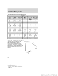2002 ford f150 owners manual fuses wiring diagrams
