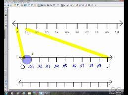 place value decimals on a number line 5 nbt 4 part 1 youtube