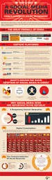 51 best data infographics images on pinterest infographics