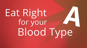 top 10 foods to avoid for a blood type diet eat these instead