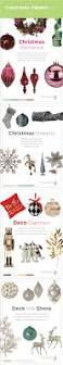 27 best christmas trends images on pinterest outdoor christmas