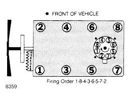 what is the firing order for a 1989 chevy silverado 5 7 engine
