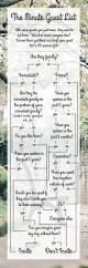 Guest List Spreadsheet Template Best 20 Wedding Guest List Ideas On Pinterest Guest List