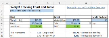 excel template weight loss template lb or kg by excelmadeeasy