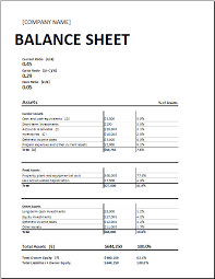 Template For A Balance Sheet by Calculating Ratios Balance Sheet Template For Excel Excel Templates