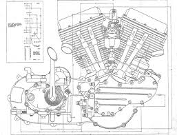 motor blueprint needed the sportster and buell motorcycle