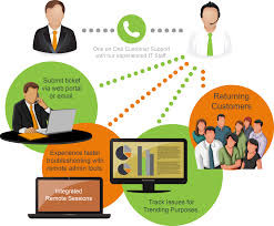 gap portal help desk help desk network center inc