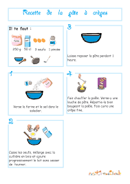 recette de cuisine ce1 le site de l école ampère ce1 de c l simon une recette de cuisine