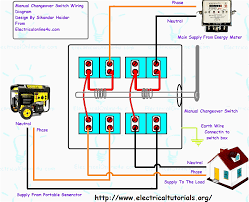 house electrical panel wiring diagram with of the distribution