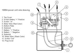wiring diagram for atv winch u2013 the wiring diagram u2013 readingrat net