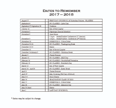 Resume Dates by 17 18 Nda Event Summary U2013 Nda